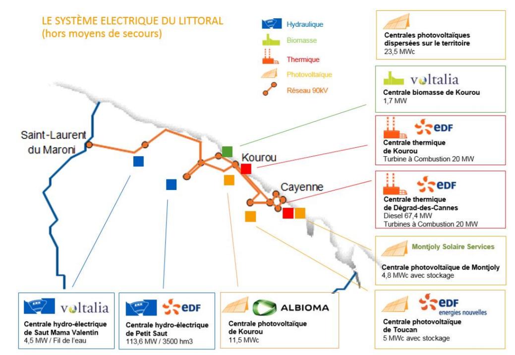 Systeme electrique litoral